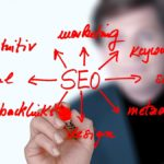 Part 1: Local SEO is About Much More Than Just Your Website